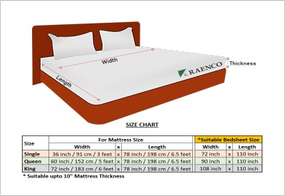 Bed linen manufactures